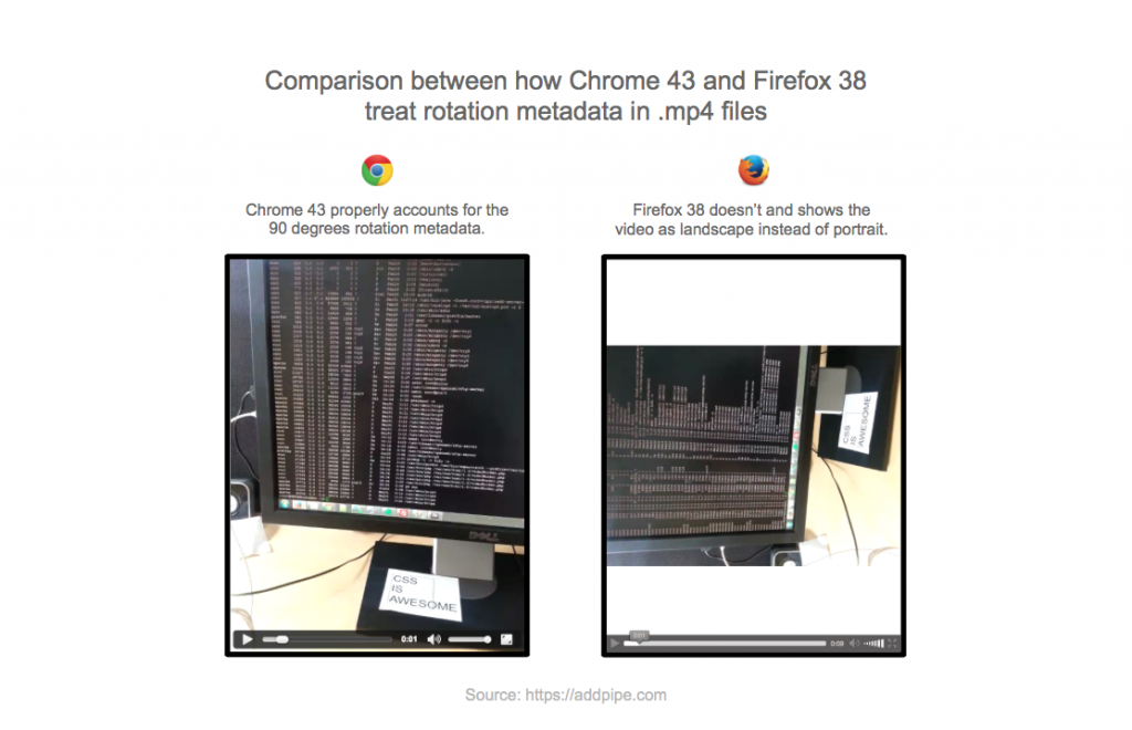Comparison between how Chrome and Firefox treat metadata info in .mp4 files.