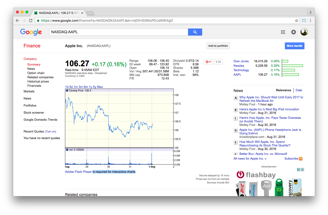 Static charts are shown on Google Finance without Flash Player