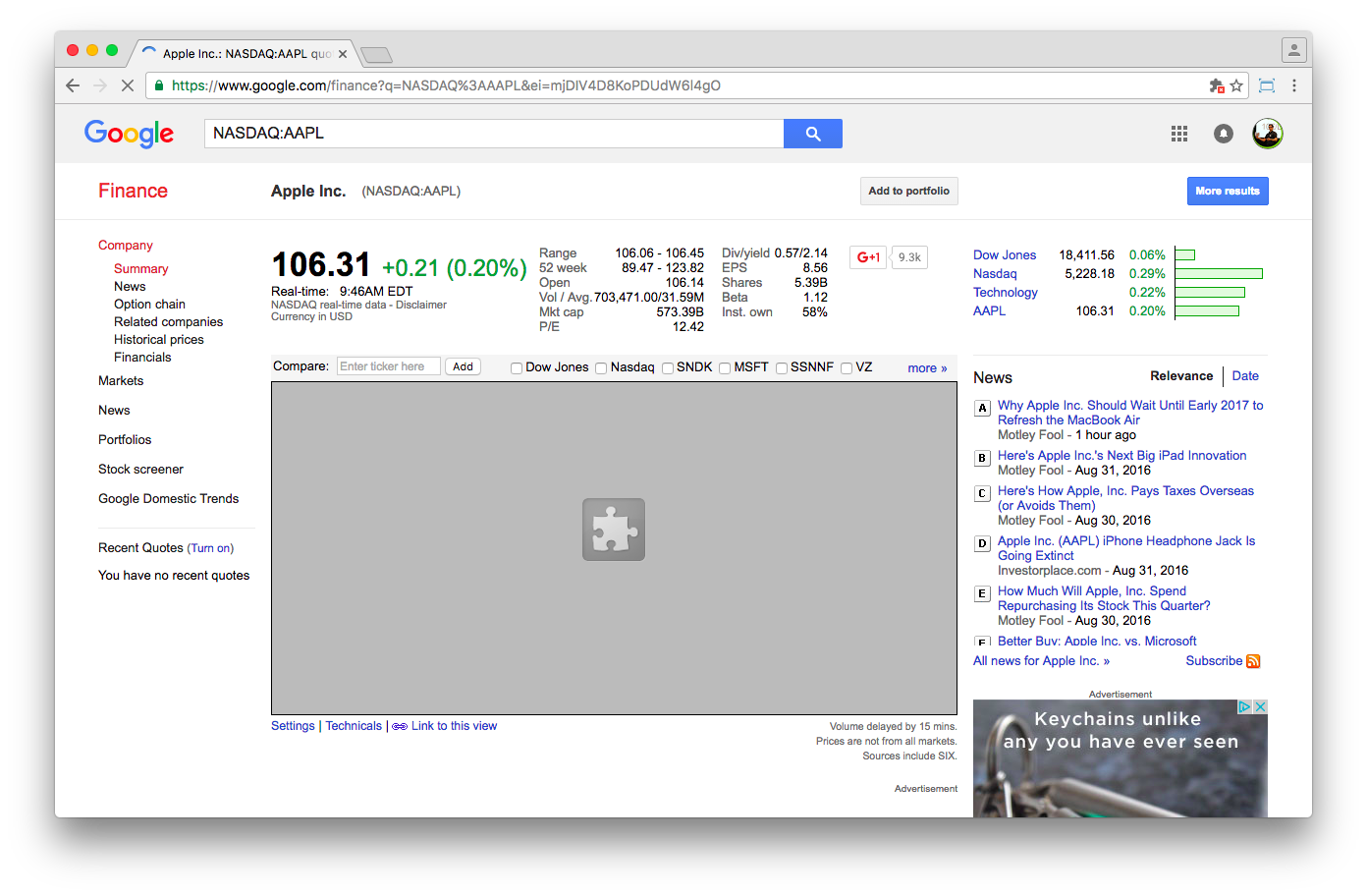 Viewing and playing with INTERACTIVE charts of AAPL stock is not possible without Adobe Flash Player