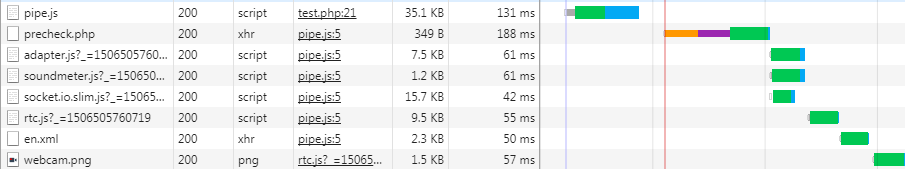 Load times for the Pipe recorder client files