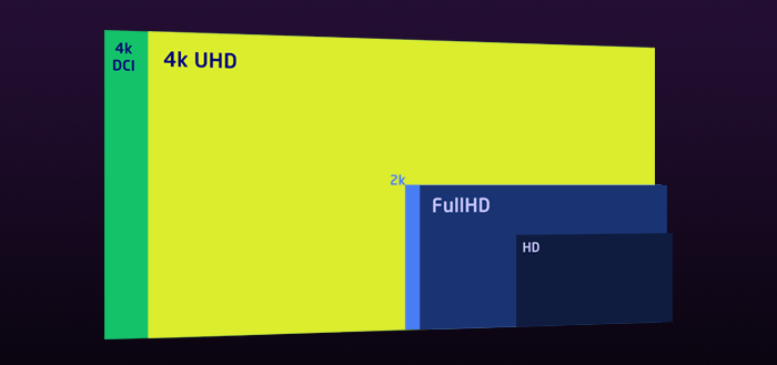 Introducing FullHD, 2k and 4k Video Recording