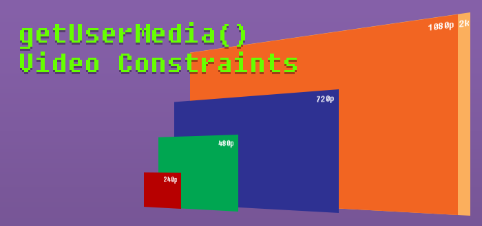 getUserMedia() Video Constraints